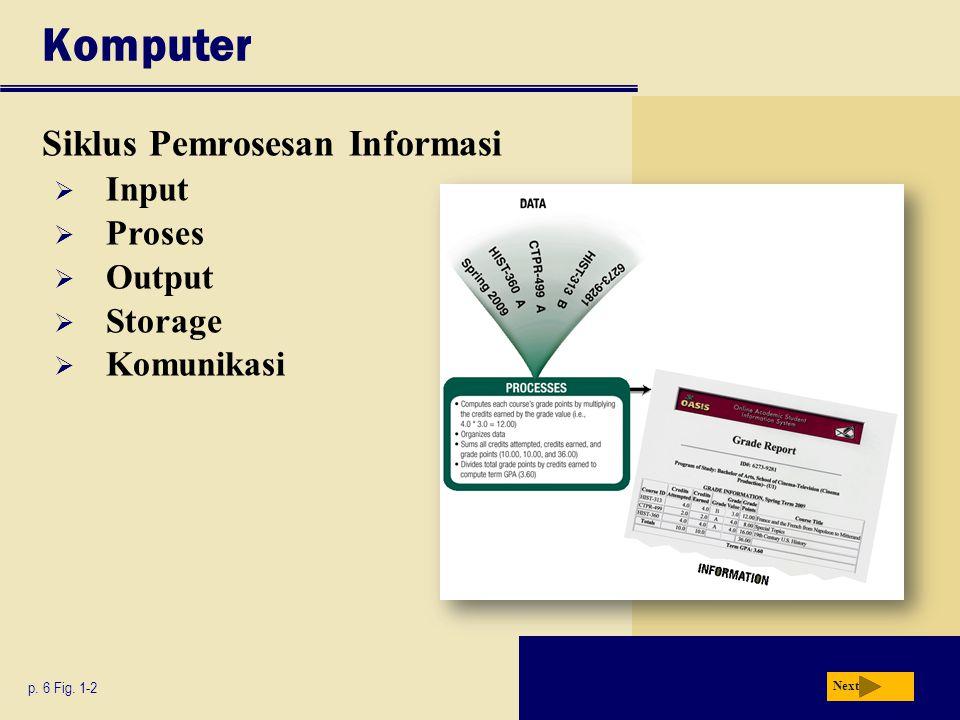 Komputer Siklus Pemrosesan Informasi p.6 Fig.