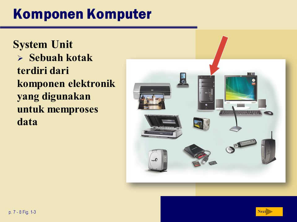 Komponen Komputer System Unit p.7 - 8 Fig.