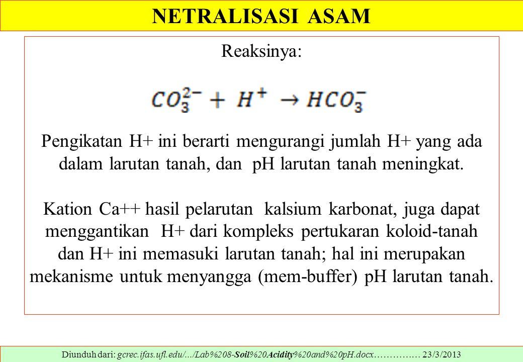 NETRALISASI ASAM Diunduh dari: gcrec.ifas.ufl.edu/.../Lab%208-Soil%20Acidity%20and%20pH.docx…………… 23/3/2013 Reaksinya: Pengikatan H+ ini berarti mengu