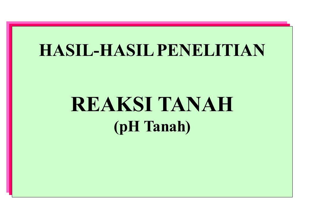 HASIL-HASIL PENELITIAN REAKSI TANAH (pH Tanah)