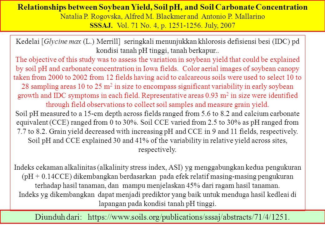 Relationships between Soybean Yield, Soil pH, and Soil Carbonate Concentration Natalia P. Rogovska, Alfred M. Blackmer and Antonio P. Mallarino SSSAJ.