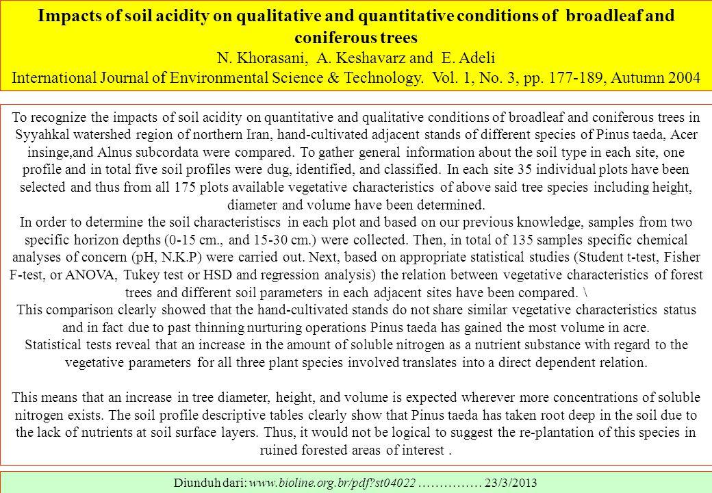 Impacts of soil acidity on qualitative and quantitative conditions of broadleaf and coniferous trees N. Khorasani, A. Keshavarz and E. Adeli Internati