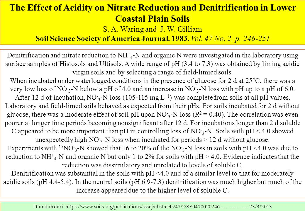 The Effect of Acidity on Nitrate Reduction and Denitrification in Lower Coastal Plain Soils S. A. Waring and J. W. Gilliam Soil Science Society of Ame