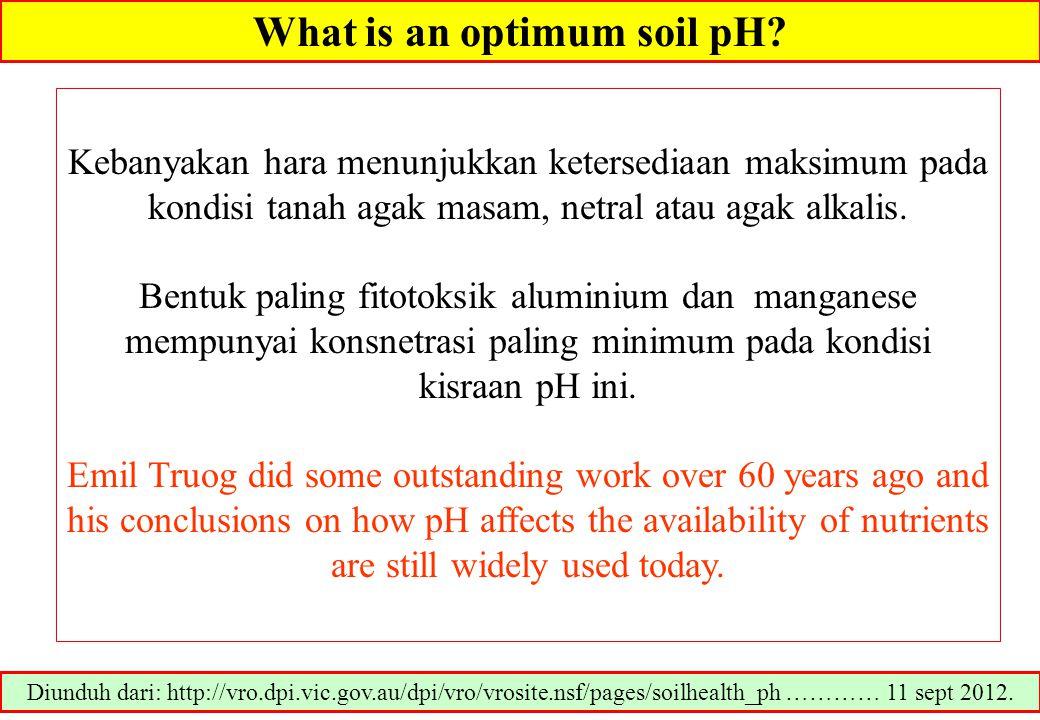What is an optimum soil pH? Kebanyakan hara menunjukkan ketersediaan maksimum pada kondisi tanah agak masam, netral atau agak alkalis. Bentuk paling f