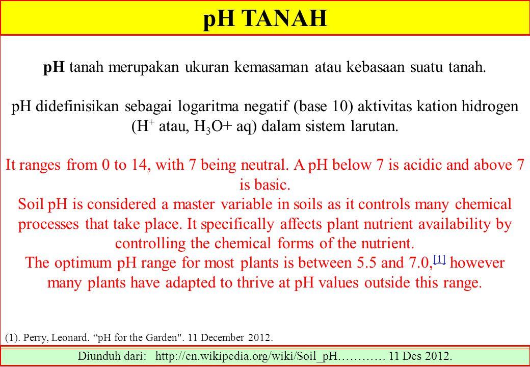 pH TANAH Diunduh dari: http://en.wikipedia.org/wiki/Soil_pH………… 11 Des 2012. pH tanah merupakan ukuran kemasaman atau kebasaan suatu tanah. pH didefin
