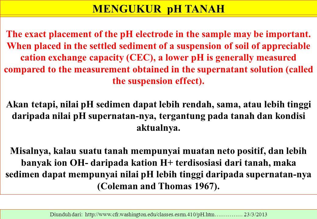 MENGUKUR pH TANAH Diunduh dari: http://www.cfr.washington.edu/classes.esrm.410/pH.htm…………… 23/3/2013 The exact placement of the pH electrode in the sa