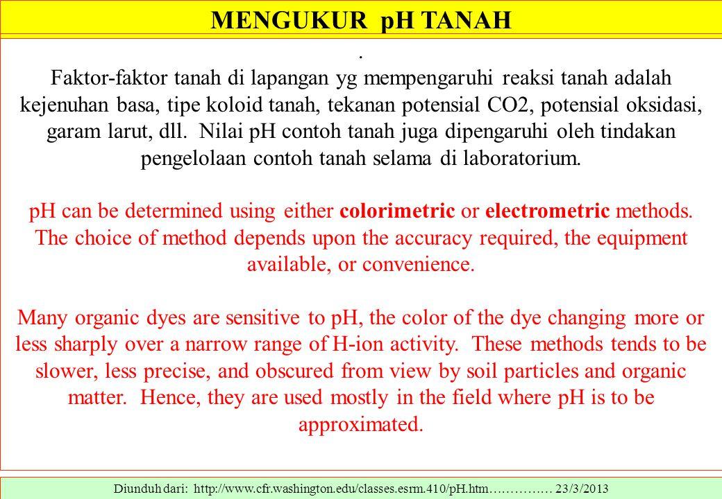 MENGUKUR pH TANAH Diunduh dari: http://www.cfr.washington.edu/classes.esrm.410/pH.htm…………… 23/3/2013. Faktor-faktor tanah di lapangan yg mempengaruhi