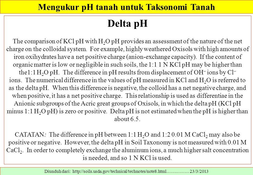 Diunduh dari: http://soils.usda.gov/technical/technotes/note8.html…………… 23/3/2013 Delta pH The comparison of KCl pH with H 2 O pH provides an assessme