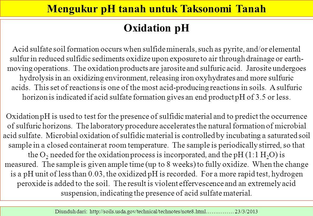 Diunduh dari: http://soils.usda.gov/technical/technotes/note8.html…………… 23/3/2013 Oxidation pH Acid sulfate soil formation occurs when sulfide mineral
