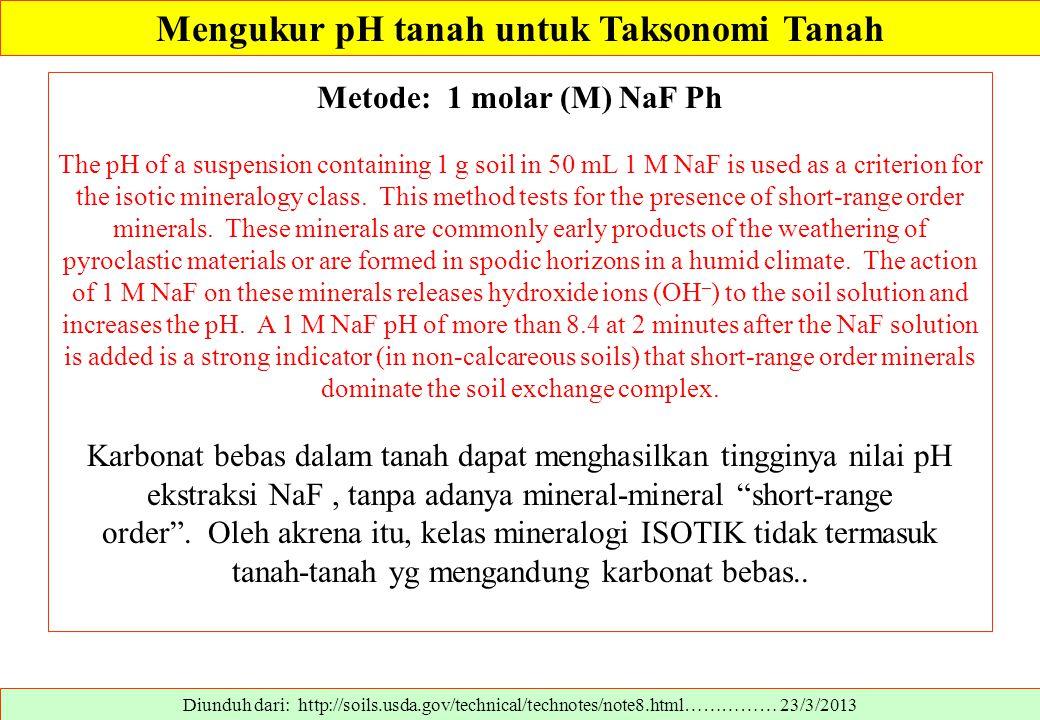 Diunduh dari: http://soils.usda.gov/technical/technotes/note8.html…………… 23/3/2013 Metode: 1 molar (M) NaF Ph The pH of a suspension containing 1 g soi