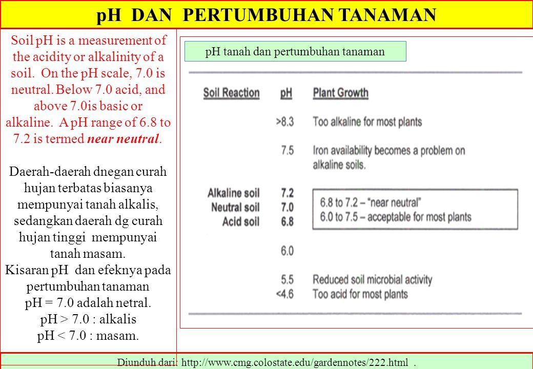 pH DAN PERTUMBUHAN TANAMAN Diunduh dari: http://www.cmg.colostate.edu/gardennotes/222.html. Soil pH is a measurement of the acidity or alkalinity of a