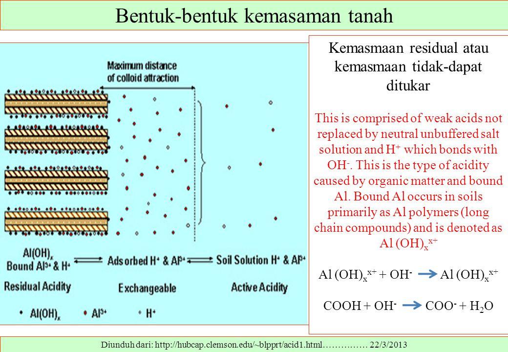 Bentuk-bentuk kemasaman tanah Diunduh dari: http://hubcap.clemson.edu/~blpprt/acid1.html…………… 22/3/2013 Kemasmaan residual atau kemasmaan tidak-dapat