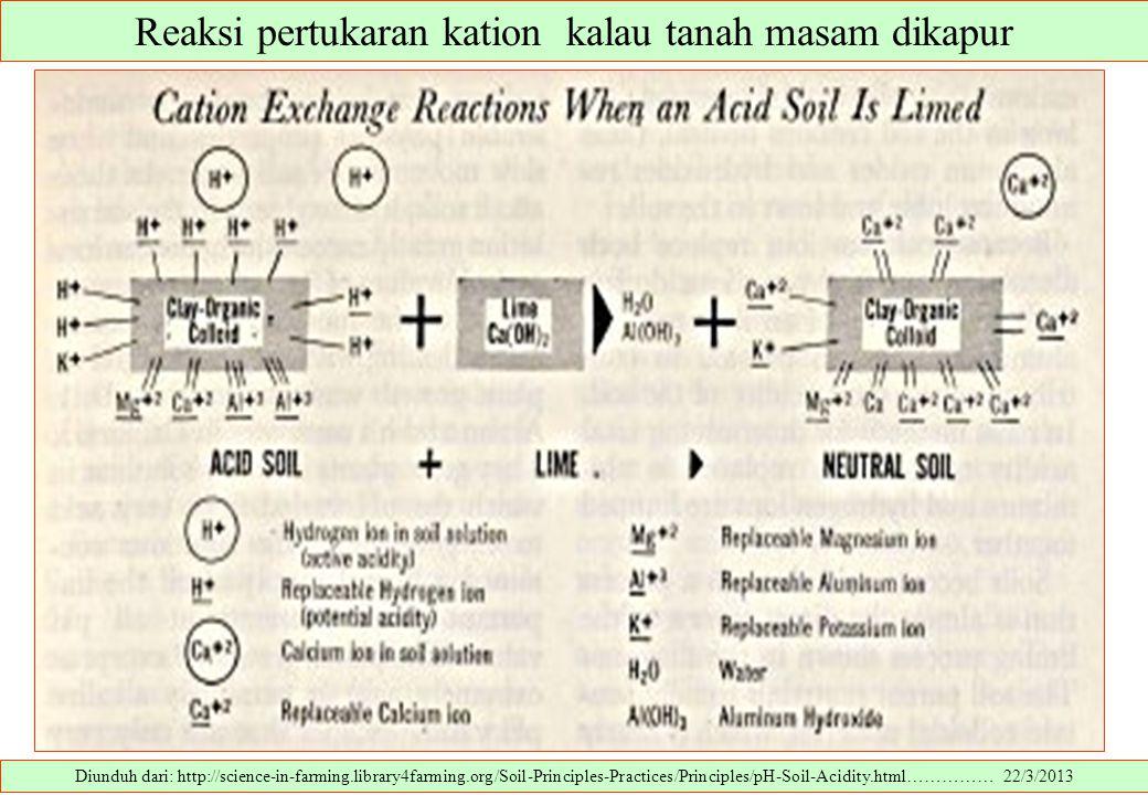Reaksi pertukaran kation kalau tanah masam dikapur Diunduh dari: http://science-in-farming.library4farming.org/Soil-Principles-Practices/Principles/pH