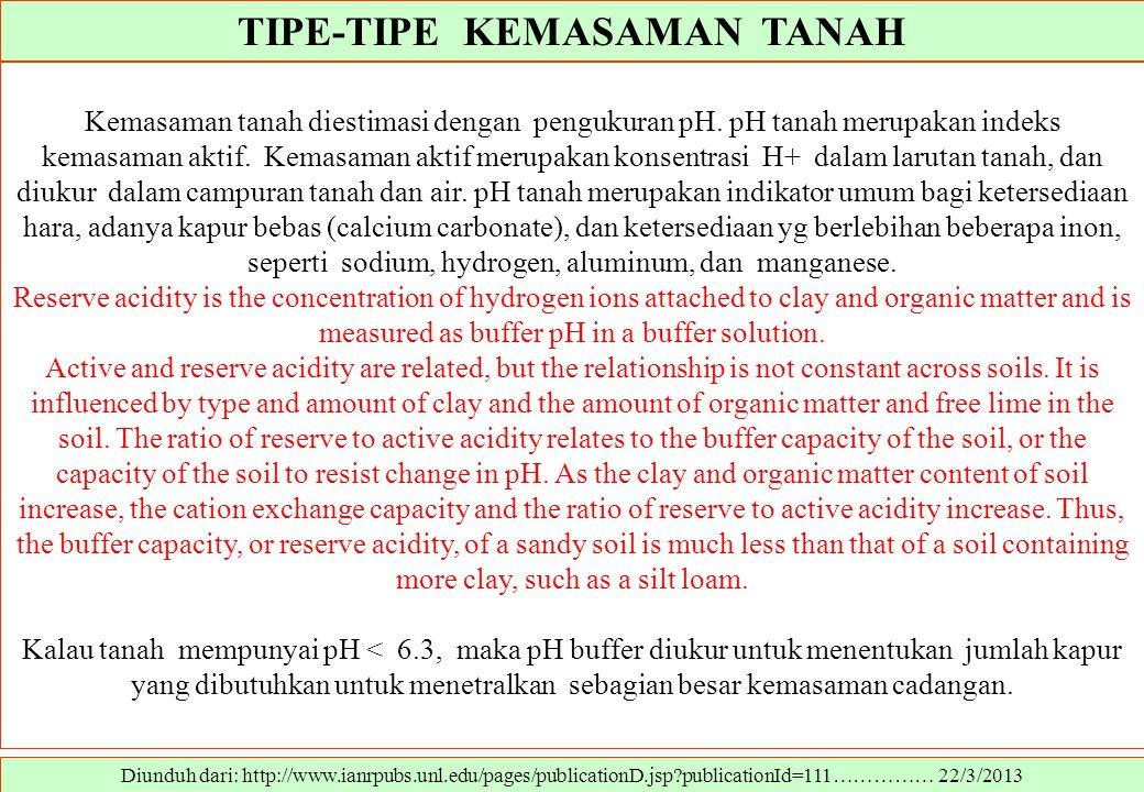 TIPE-TIPE KEMASAMAN TANAH Diunduh dari: http://www.ianrpubs.unl.edu/pages/publicationD.jsp?publicationId=111…………… 22/3/2013 Kemasaman tanah diestimasi