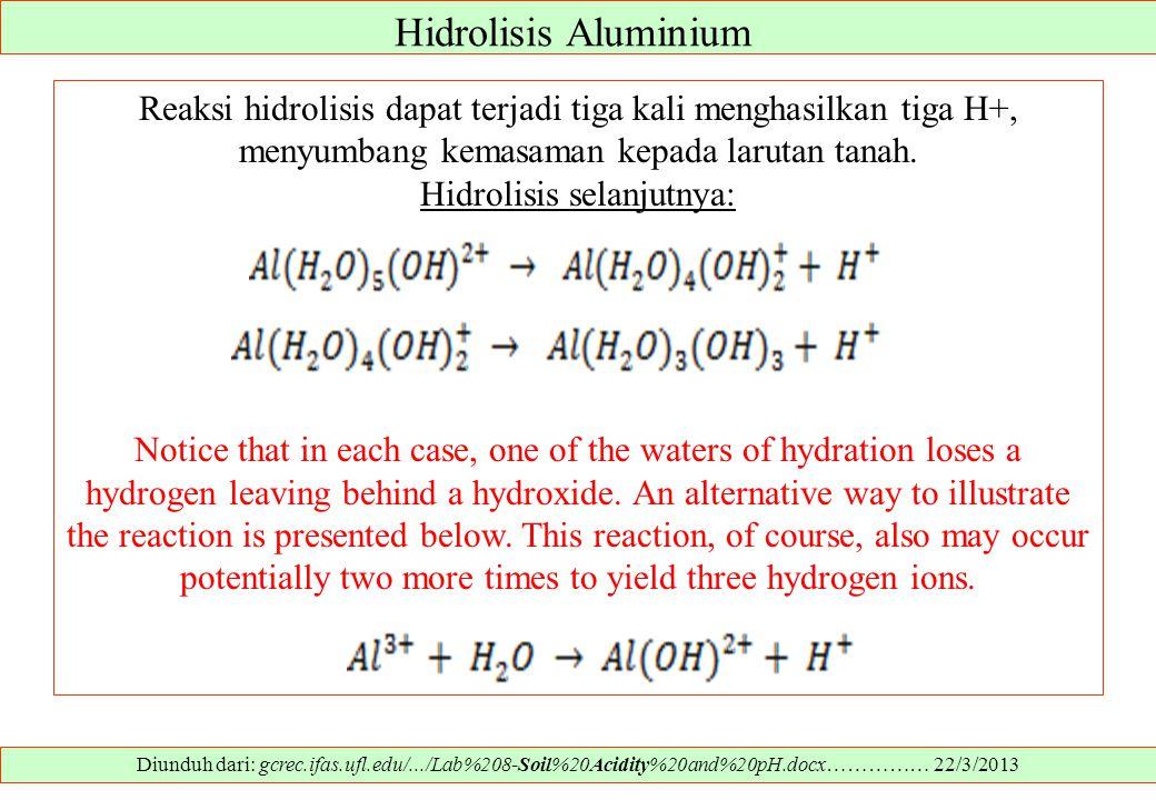 Diunduh dari: gcrec.ifas.ufl.edu/.../Lab%208-Soil%20Acidity%20and%20pH.docx…………… 22/3/2013 Reaksi hidrolisis dapat terjadi tiga kali menghasilkan tiga