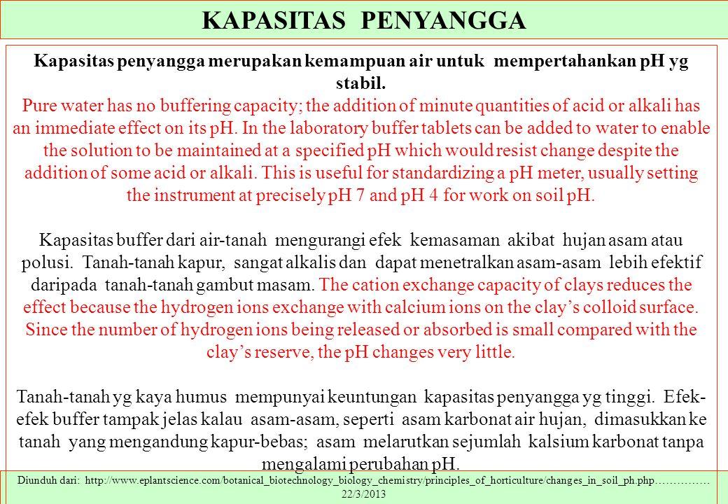 KAPASITAS PENYANGGA Diunduh dari: http://www.eplantscience.com/botanical_biotechnology_biology_chemistry/principles_of_horticulture/changes_in_soil_ph
