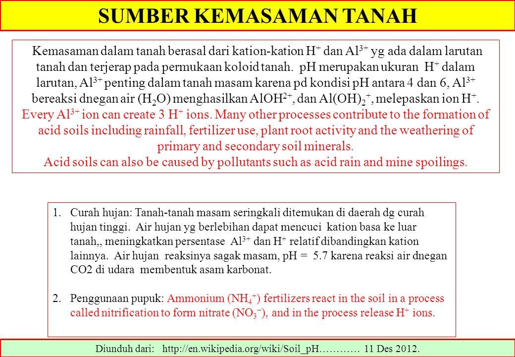 LIAT & KATION BASA Diunduh dari: www.plantstress.com/articles/toxicity_m/soilph%20amend.pdf…………… 23/3/2013 Kalau koloid loiat jenuh dnegan H+, maka perilakunya sebagai asam- lemah.