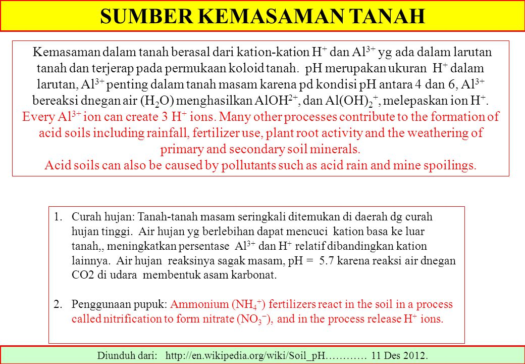SUMBER KEMASAMAN TANAH Diunduh dari: http://en.wikipedia.org/wiki/Soil_pH………… 11 Des 2012. Kemasaman dalam tanah berasal dari kation-kation H + dan Al
