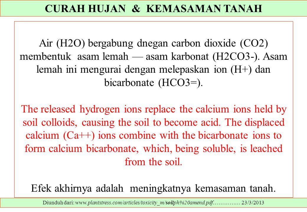 CURAH HUJAN & KEMASAMAN TANAH Diunduh dari: www.plantstress.com/articles/toxicity_m/soilph%20amend.pdf…………… 23/3/2013 Air (H2O) bergabung dnegan carbo