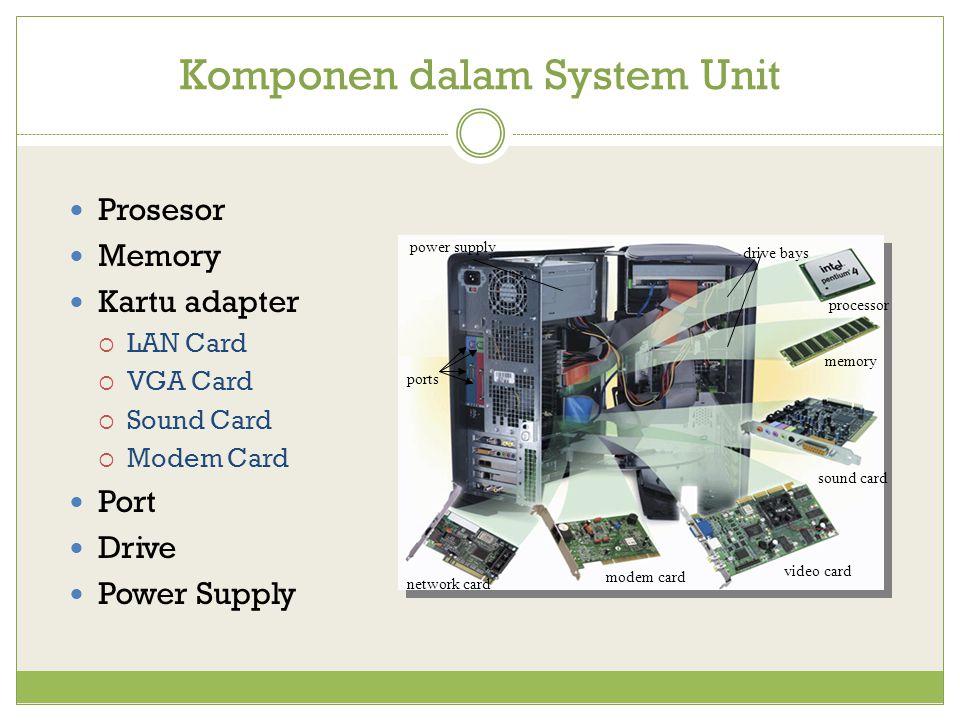 Komponen dalam System Unit Prosesor Memory Kartu adapter  LAN Card  VGA Card  Sound Card  Modem Card Port Drive Power Supply power supply ports drive bays processor memory sound card video card modem card network card