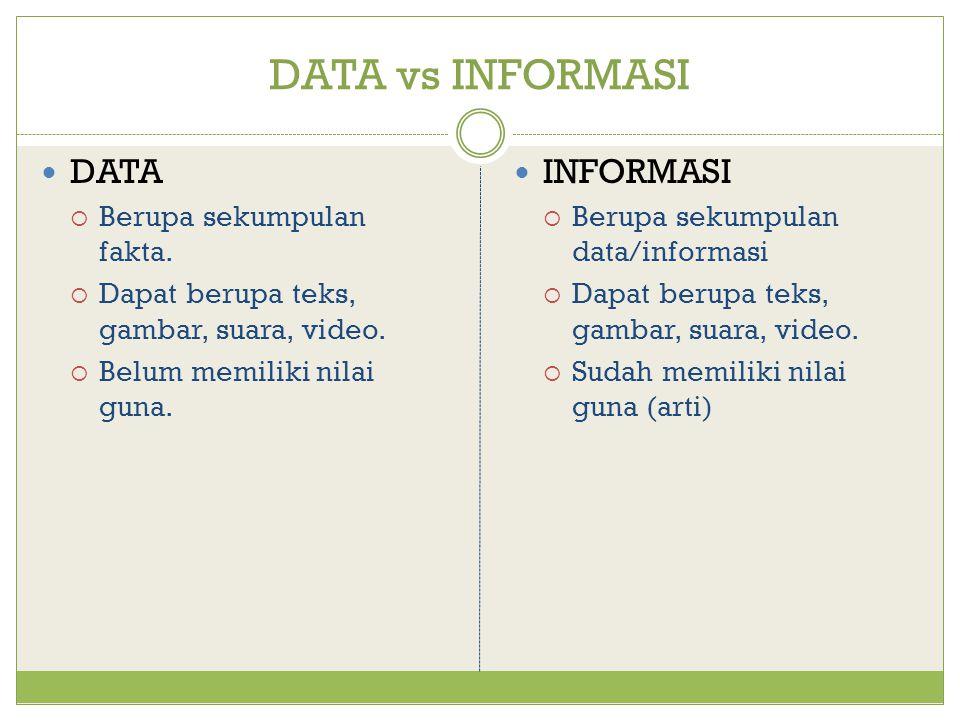 DATA vs INFORMASI DATA  Berupa sekumpulan fakta.  Dapat berupa teks, gambar, suara, video.