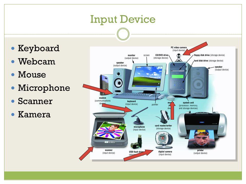 Input Device Keyboard Webcam Mouse Microphone Scanner Kamera