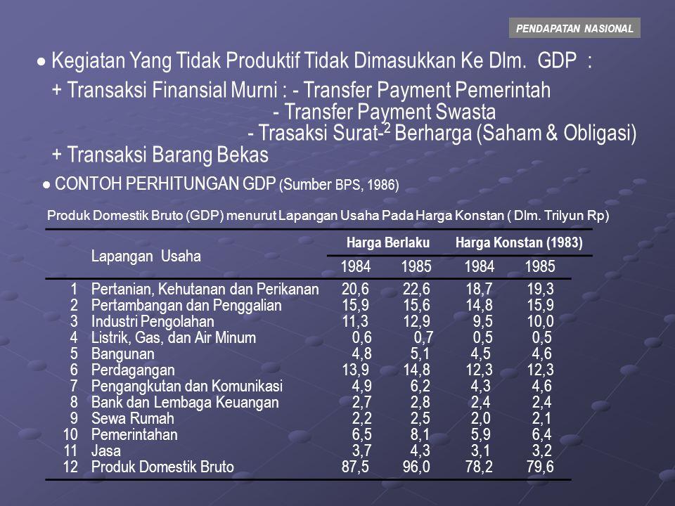 PENDAPATAN NASIONAL G D P: Pendekatan Pengeluaran  GDP = Penjumlahan penggunaan hasil-hasil produksi oleh Masyarakat Rumah Tangga (C ), Masyarakat Swasta (I), Pemerintah (G), dan Luar Negeri (X - M) GDP = C + I + G + ( X - M)