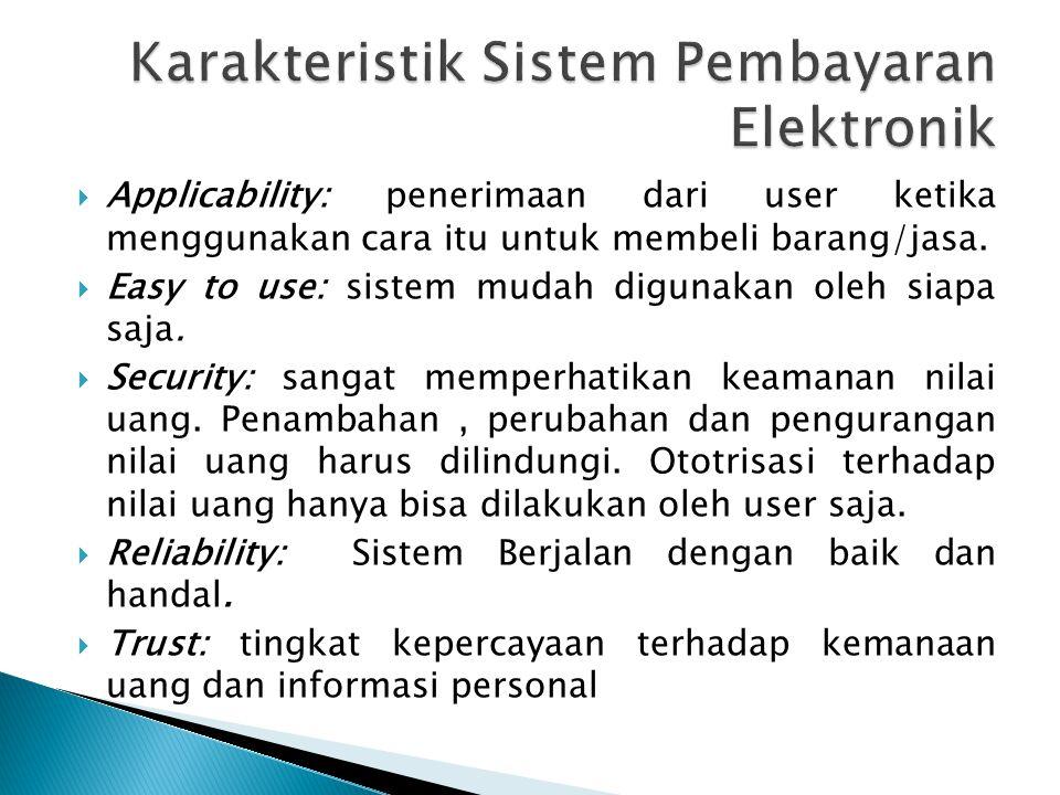  Applicability: penerimaan dari user ketika menggunakan cara itu untuk membeli barang/jasa.  Easy to use: sistem mudah digunakan oleh siapa saja. 