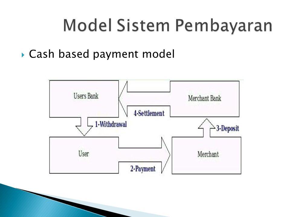  Cash based payment model