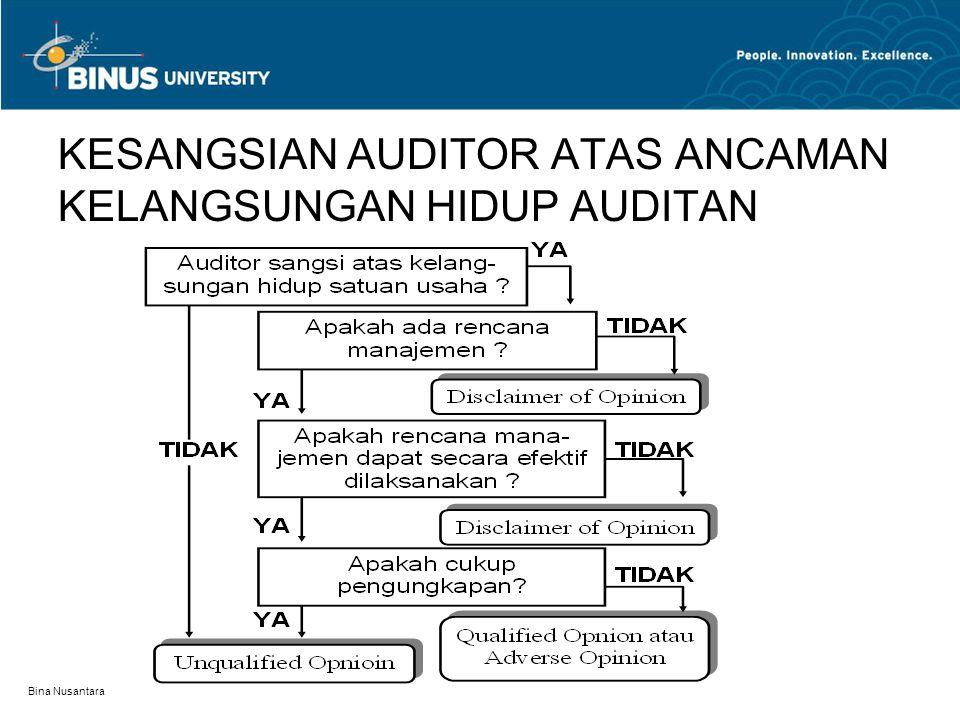 Bina Nusantara KESANGSIAN AUDITOR ATAS ANCAMAN KELANGSUNGAN HIDUP AUDITAN