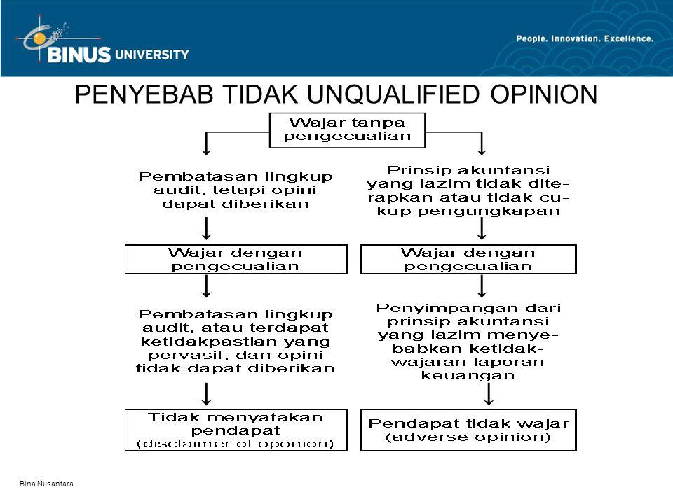 Bina Nusantara PENYEBAB TIDAK UNQUALIFIED OPINION