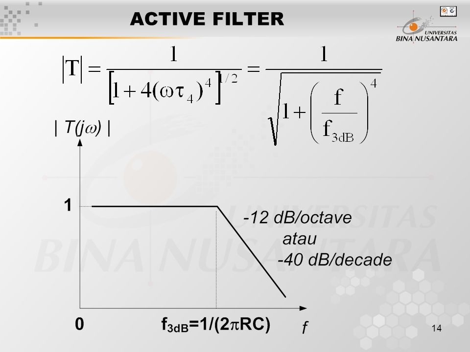 14 ACTIVE FILTER