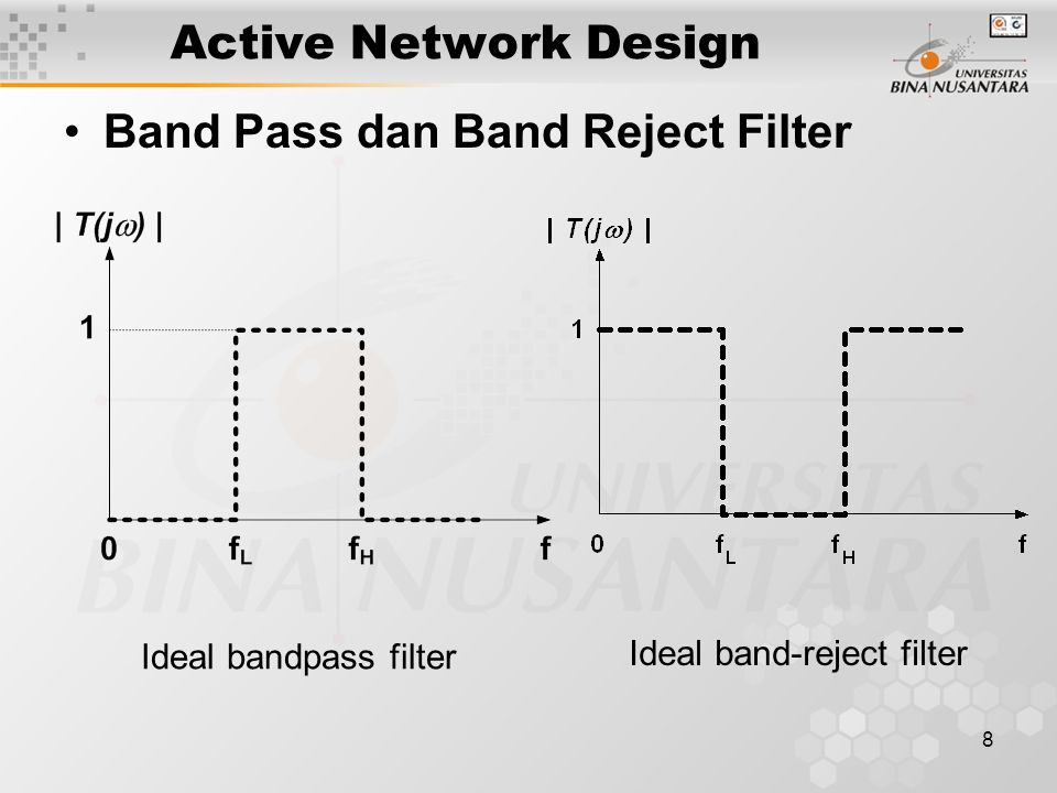 8 Active Network Design Band Pass dan Band Reject Filter Ideal bandpass filter Ideal band-reject filter