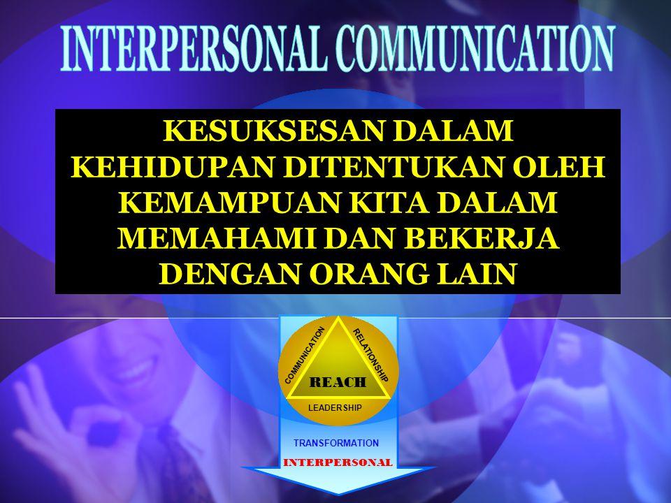 COMMUNICATION LEADERSHIP RELATIONSHIP REACH TRANSFORMATION INTERPERSONAL KESUKSESAN DALAM KEHIDUPAN DITENTUKAN OLEH KEMAMPUAN KITA DALAM MEMAHAMI DAN BEKERJA DENGAN ORANG LAIN