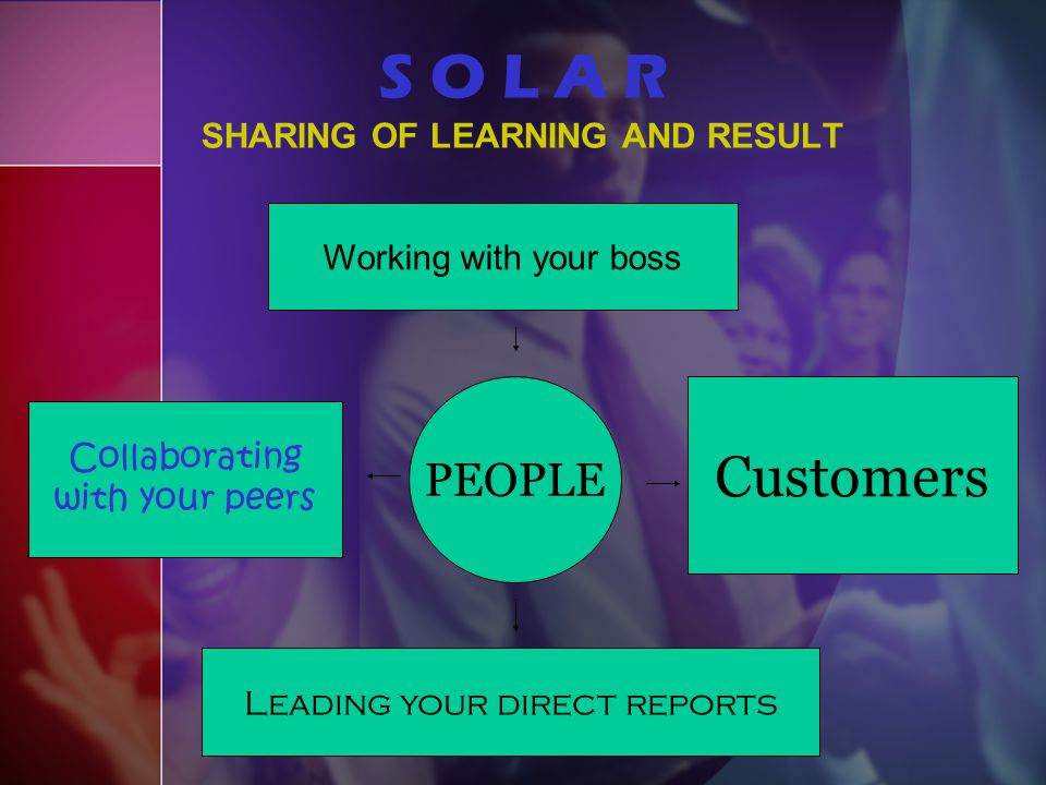 PEOPLE S O L A R SHARING OF LEARNING AND RESULT Leading your direct reports Collaborating with your peers Working with your boss Customers