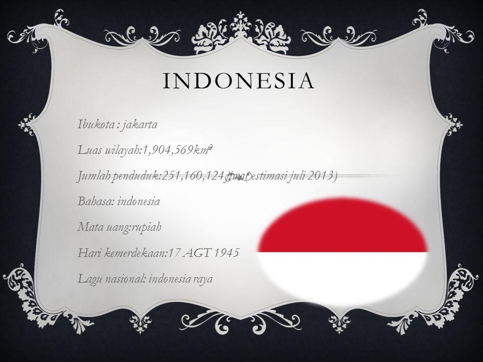 INDONESIA Ibukota : jakarta Luas wilayah:1,904,569km 2 Jumlah penduduk:251,160,124 jiwa( estimasi juli 2013) Bahasa: indonesia Mata uang:rupiah Hari kemerdekaan:17 AGT 1945 Lagu nasional: indonesia raya