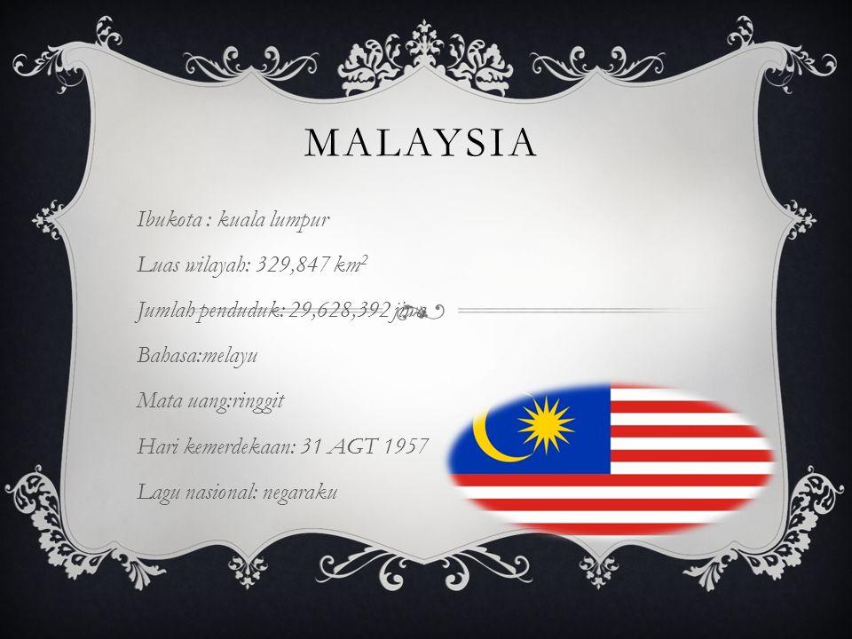 MALAYSIA Ibukota : kuala lumpur Luas wilayah: 329,847 km 2 Jumlah penduduk: 29,628,392 jiwa Bahasa:melayu Mata uang:ringgit Hari kemerdekaan: 31 AGT 1957 Lagu nasional: negaraku