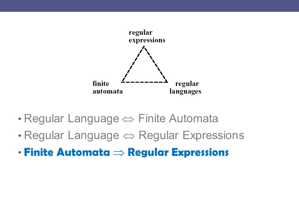Regular Language  Finite Automata Regular Language  Regular Expressions Finite Automata  Regular Expressions