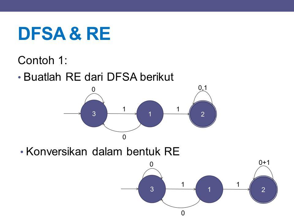 DFSA & RE Contoh 1: Buatlah RE dari DFSA berikut Konversikan dalam bentuk RE