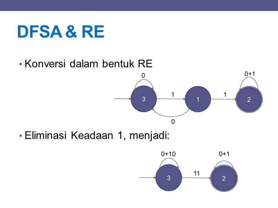 DFSA & RE Eliminasi Keadaan 1, menjadi: Konversi dalam bentuk RE
