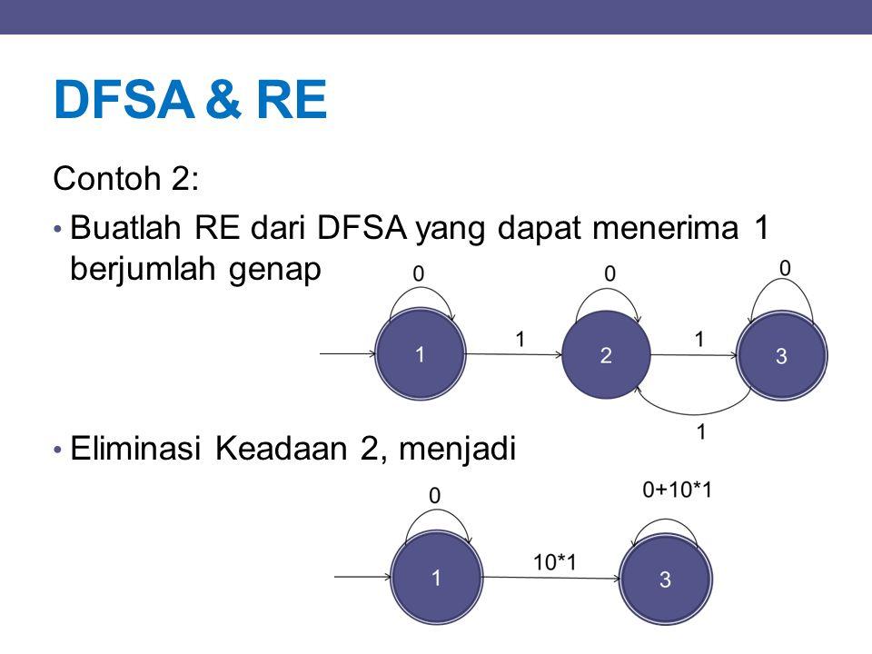DFSA & RE Contoh 2: Buatlah RE dari DFSA yang dapat menerima 1 berjumlah genap Eliminasi Keadaan 2, menjadi
