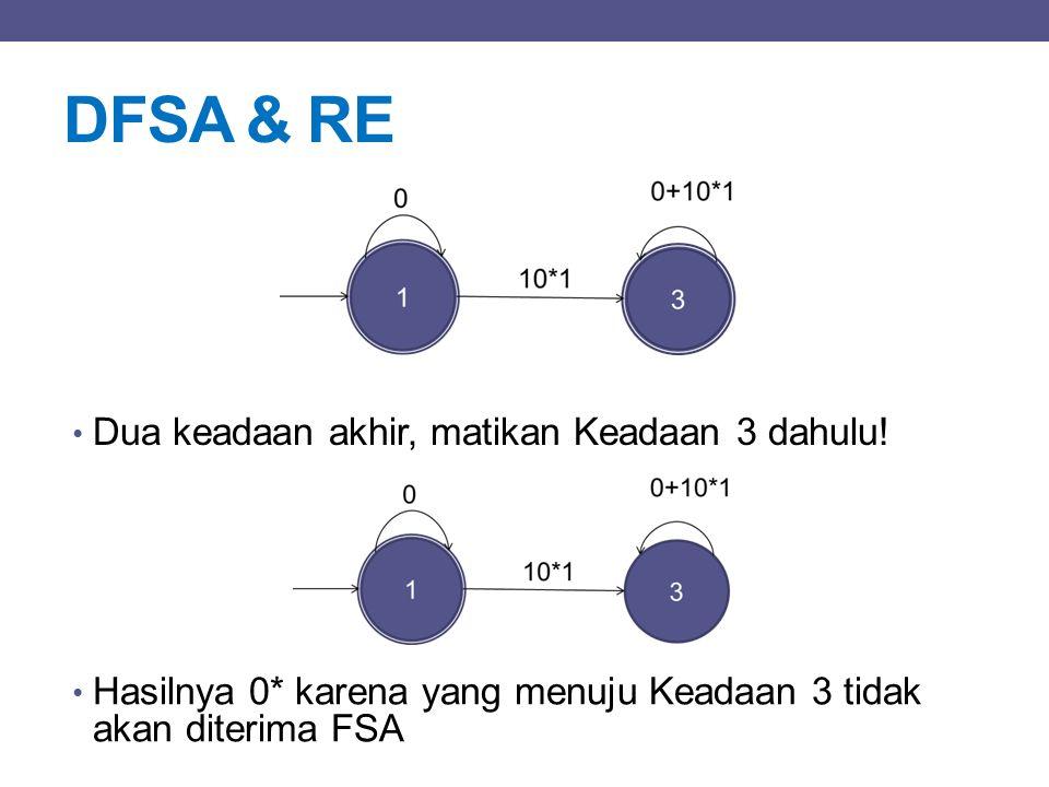 DFSA & RE Dua keadaan akhir, matikan Keadaan 3 dahulu.