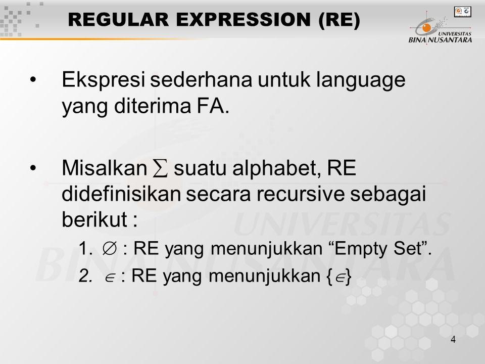 5 REGULAR EXPRESSION (RE) 3.Untuk setiap a  , a : RE yang menunjukkan {a} 4.Jika r dan s adalah RE untuk language R dan S, maka : r + s: RE untuk R  S r  s: RE untuk RS r*: RE untuk R*