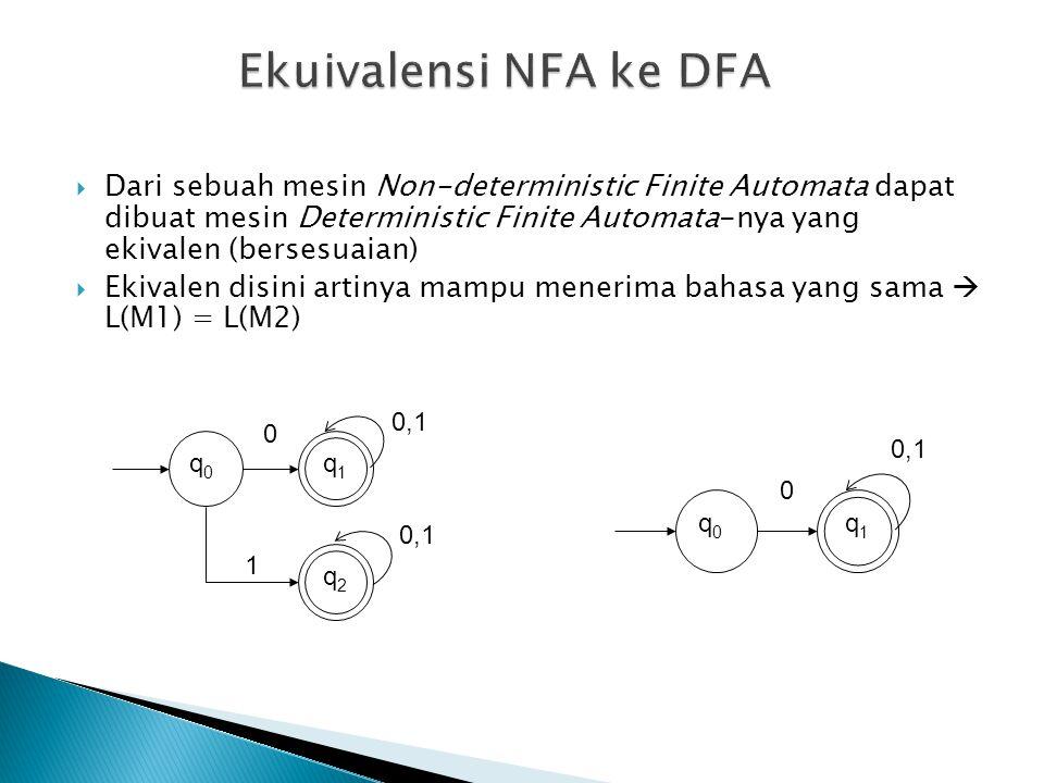  Dari sebuah mesin Non-deterministic Finite Automata dapat dibuat mesin Deterministic Finite Automata-nya yang ekivalen (bersesuaian)  Ekivalen disi