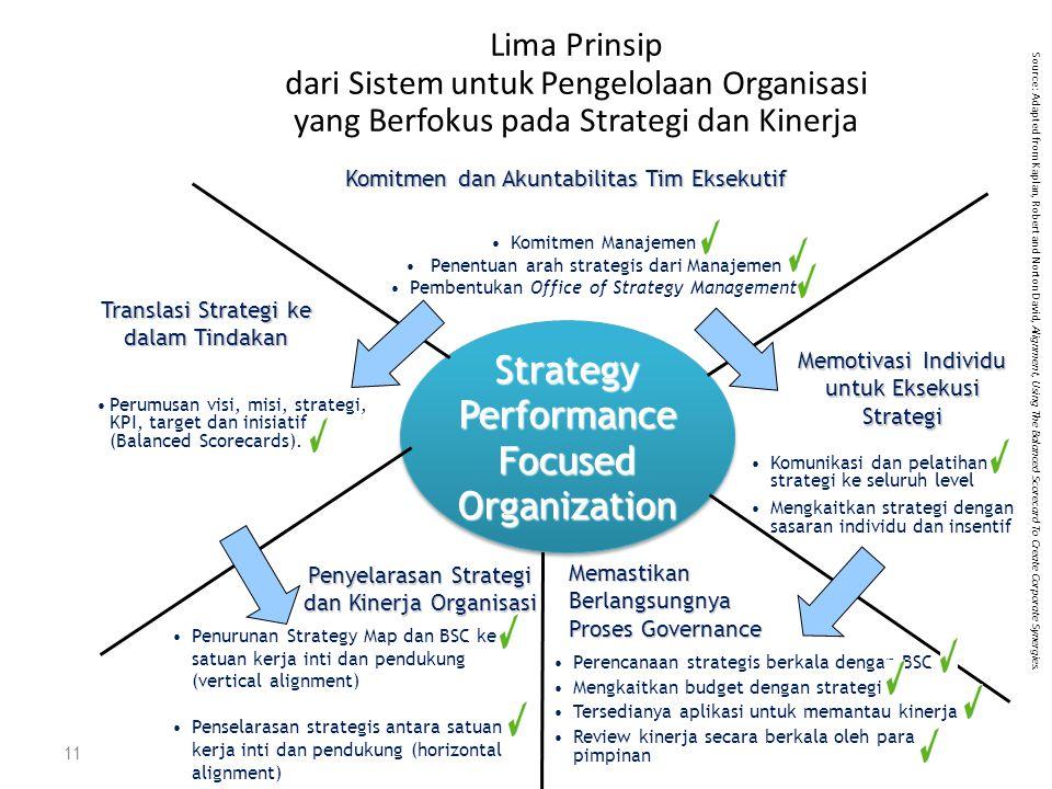 11 StrategyPerformanceFocusedOrganizationStrategyPerformanceFocusedOrganization Komitmen dan Akuntabilitas Tim Eksekutif Translasi Strategi ke dalam T