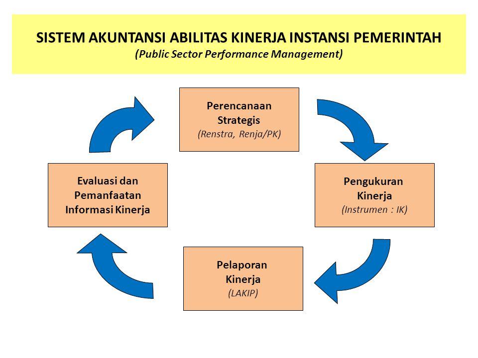 SISTEM AKUNTANSI ABILITAS KINERJA INSTANSI PEMERINTAH (Public Sector Performance Management) Perencanaan Strategis (Renstra, Renja/PK) Evaluasi dan Pe