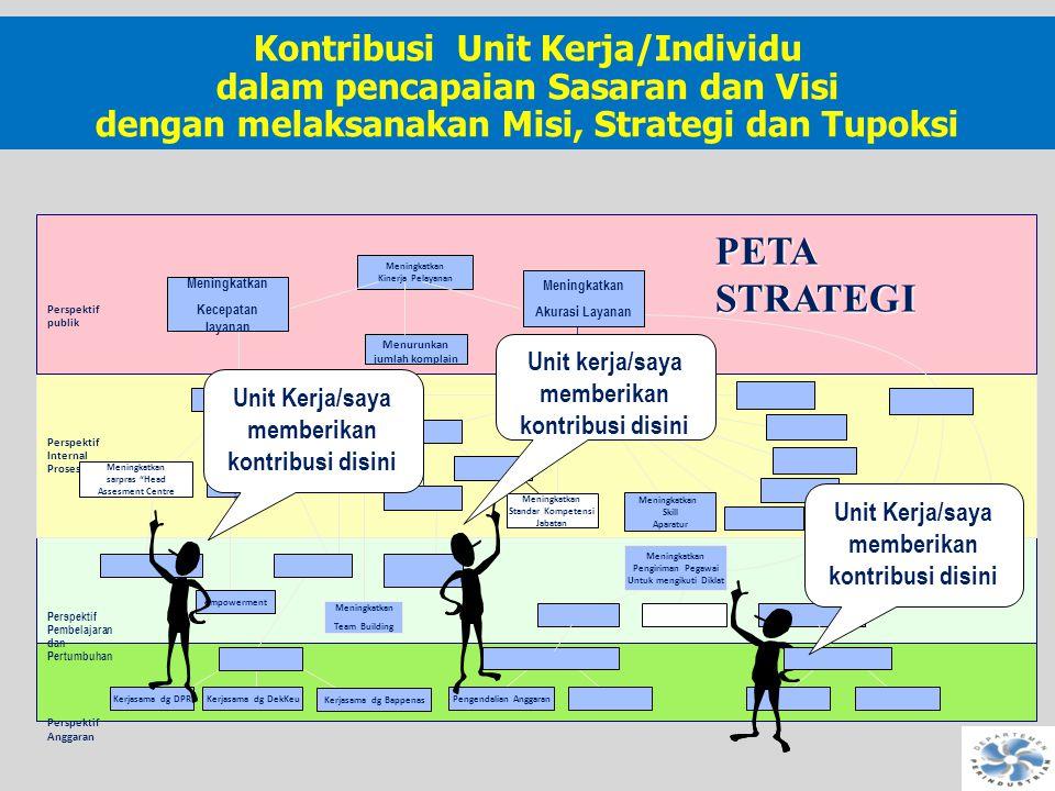 16 Kontribusi Unit Kerja/Individu dalam pencapaian Sasaran dan Visi dengan melaksanakan Misi, Strategi dan Tupoksi Meningkatkan Kinerja Pelayanan Meni