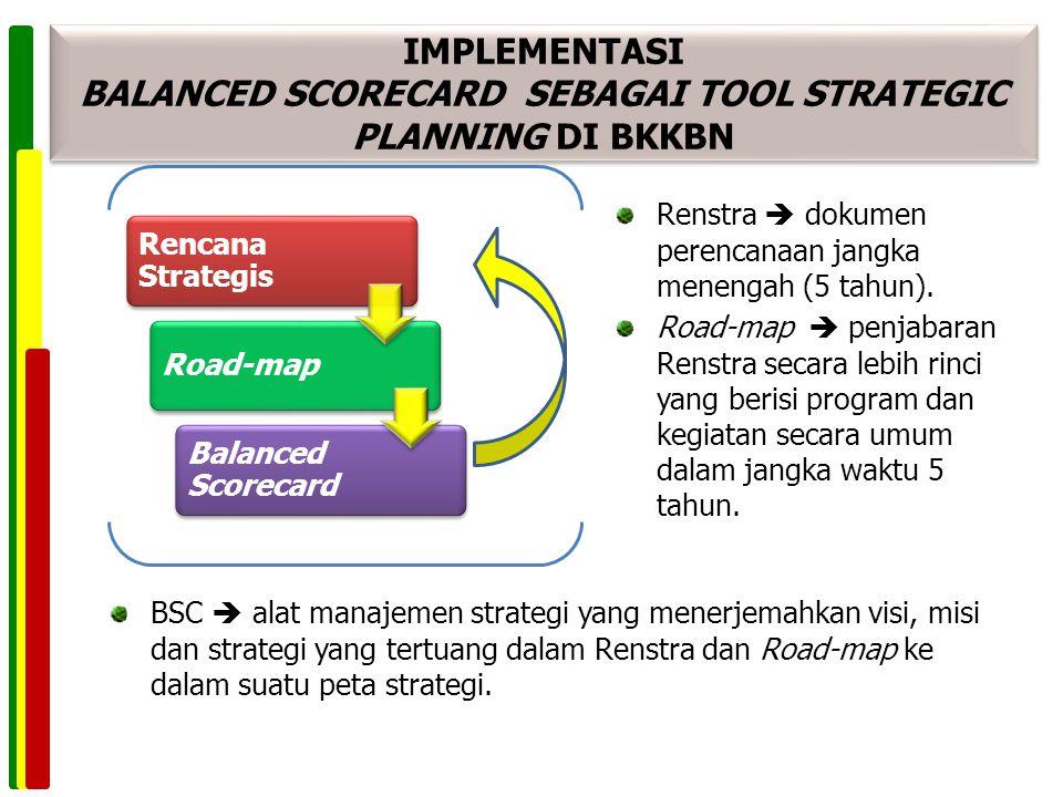 Rencana Strategis Road-map Balanced Scorecard Renstra  dokumen perencanaan jangka menengah (5 tahun). Road-map  penjabaran Renstra secara lebih rinc