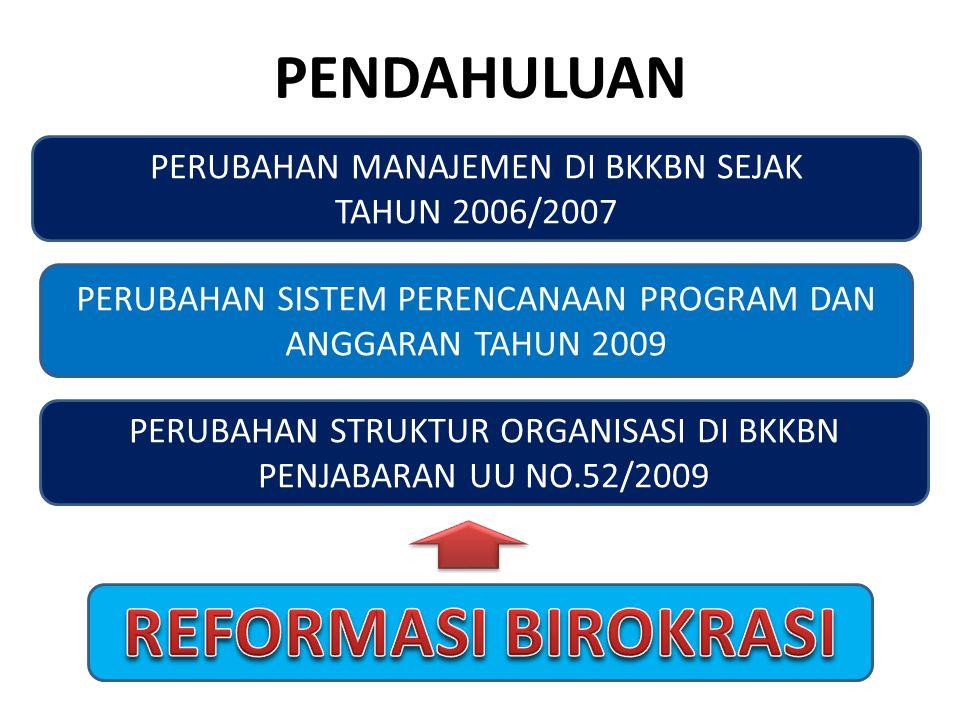 KEPALA ESELON I Manager Strategic Planning (DITJAK) Manager Performance Management (DITVAL).
