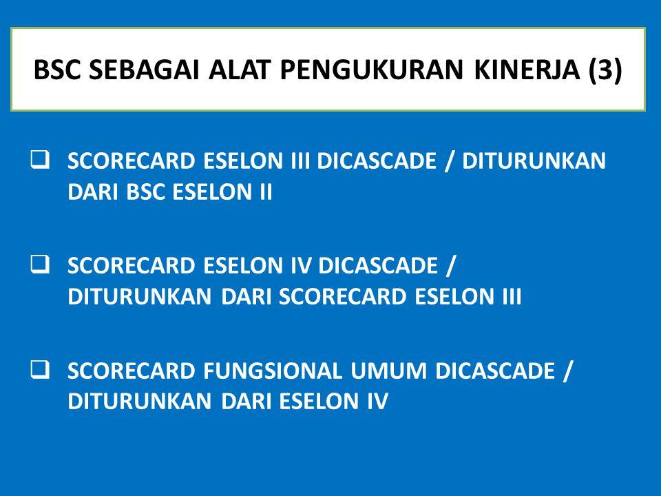 BSC SEBAGAI ALAT PENGUKURAN KINERJA (3)  SCORECARD ESELON III DICASCADE / DITURUNKAN DARI BSC ESELON II  SCORECARD ESELON IV DICASCADE / DITURUNKAN